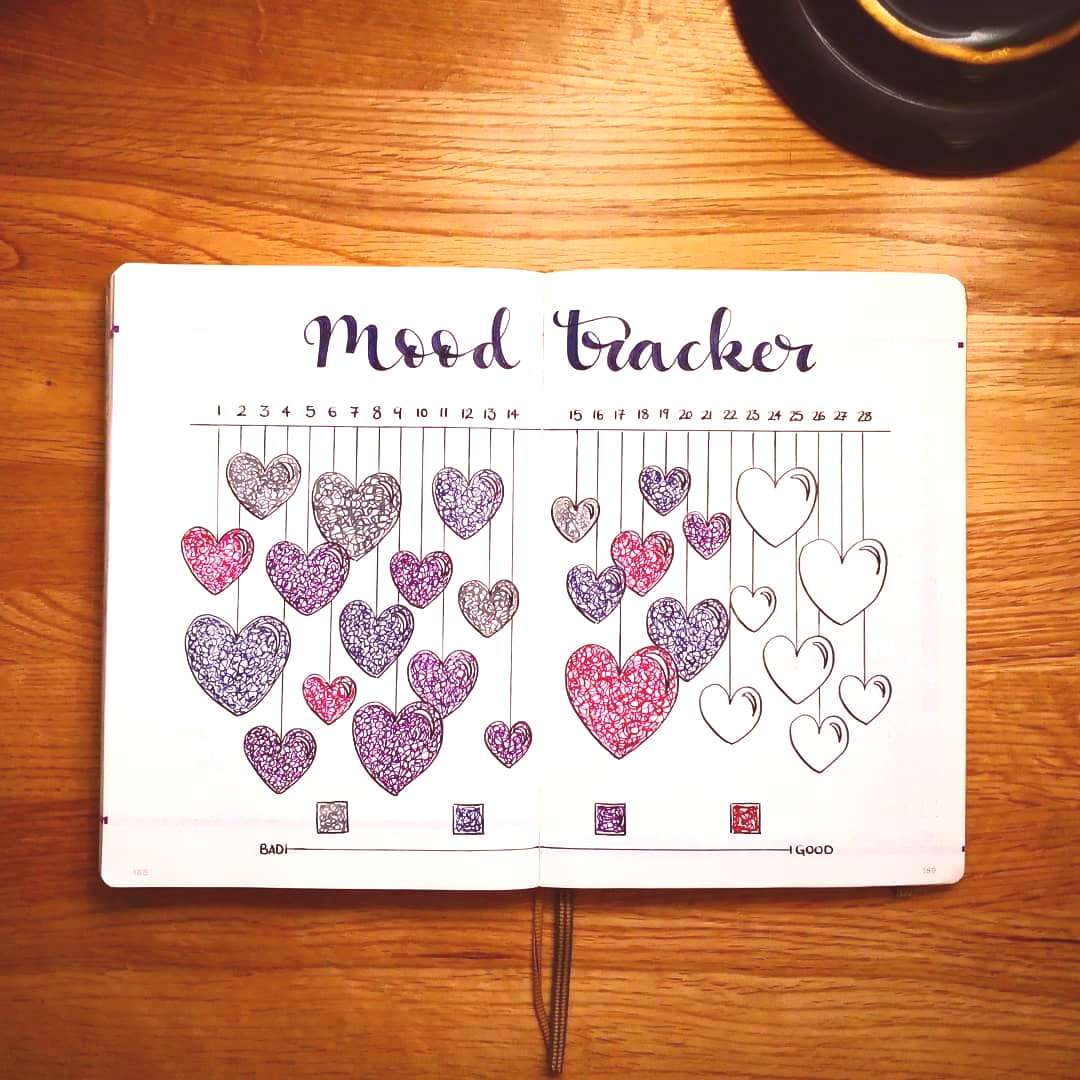 18 idees de mood trackers – Passion Carnets